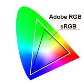 guide-de-la-gestion-des-couleurs-phopto-labo-pro